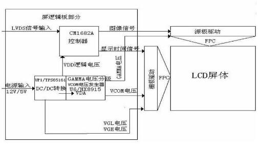 m195fge逻辑板电路图