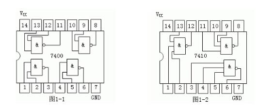 逻辑门电路逻辑符号与功能