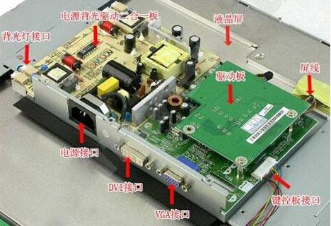液晶电视主板结构图